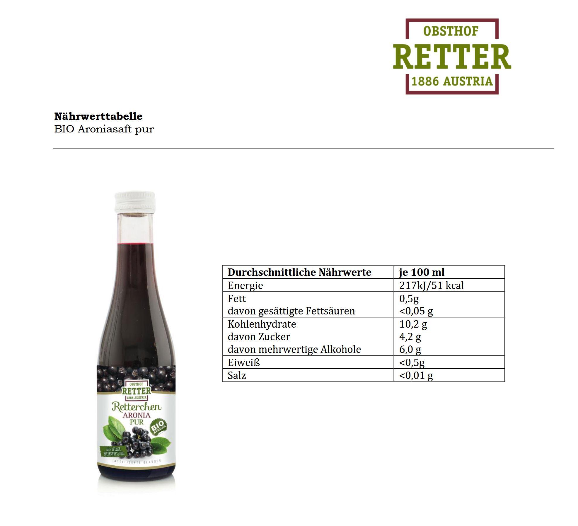 BIO Retterchen Aronia pur, 100% Direktsaft